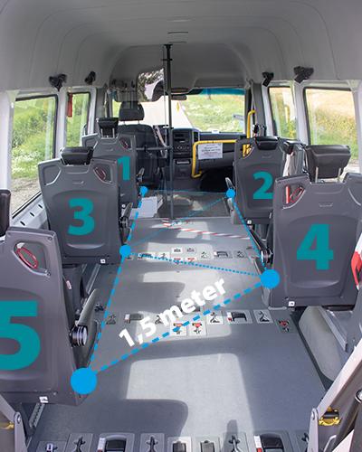 personenvervoer corona